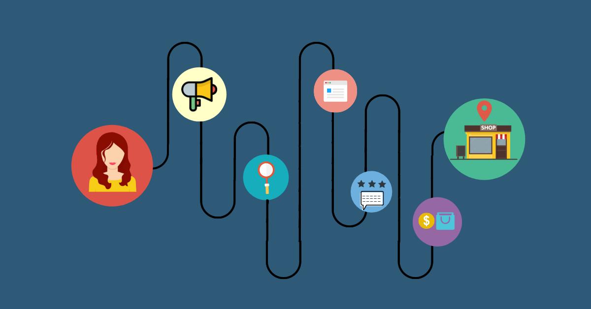Data Analytics - Customer journey Analytics