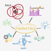 Data Engineering - Marketing Industry